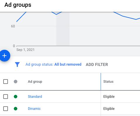 Grupuri de reclame standard și dinamice